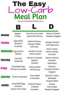 free low carb diet plan picture 18