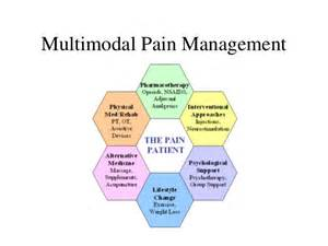 pain control picture 7