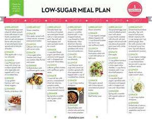 diabetic and sugar free diets picture 2