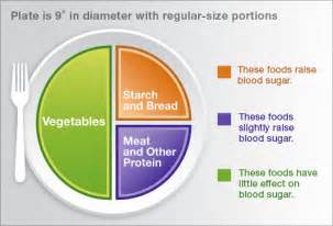 diabetic diet planner picture 7