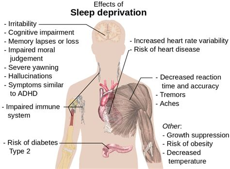 no sleep health risk picture 11