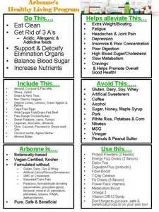 arbonne 30 day cleanse hives picture 7