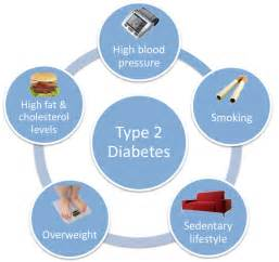 reasons why type 1 diabetics are tired picture 6