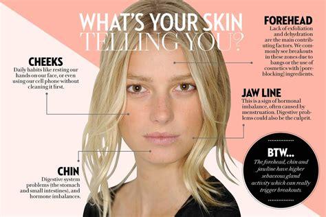 acne breakout symptoms of picture 9