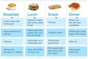 atkin's diet daily schedule picture 2