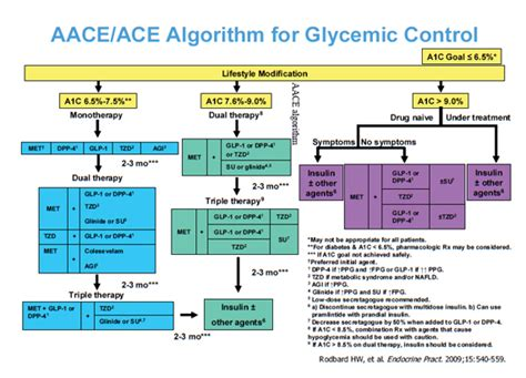 aace testosterone guidelines 12 picture 7