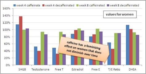 testosterone estrogen study picture 9