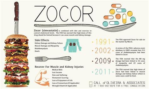 zocor cholesterol medication picture 2