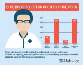 government health care insurance picture 7
