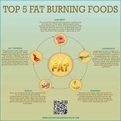 best fat burning foods fat burners picture 1