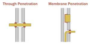 fire resistant joint systems picture 11
