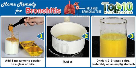 does bronovil cure bronchitis picture 5