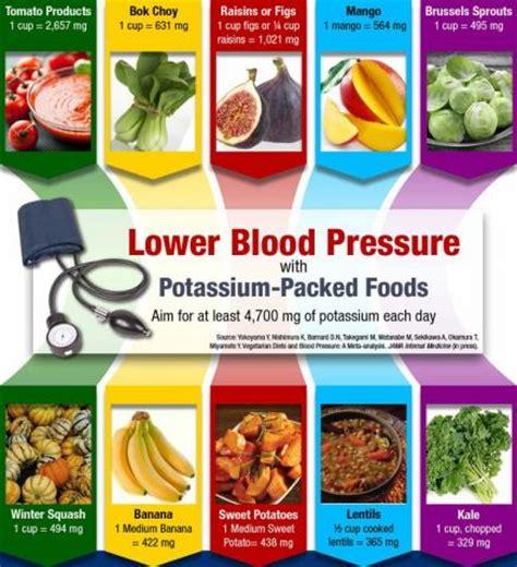 Best blood pressure medication picture 3