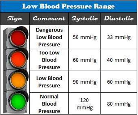 atenelol low blood pressure picture 3
