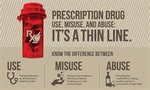 dangers of prescription drugs for diet picture 10