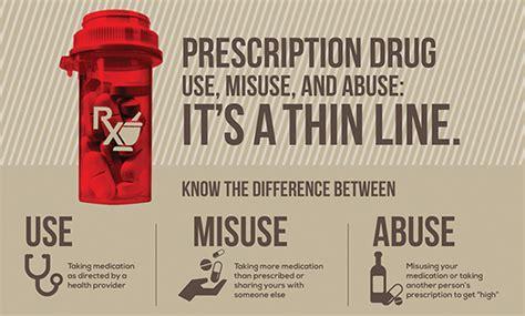 dangers of precription drugs for diet picture 13