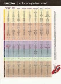 comparison color chart wella koleston picture 6