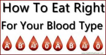 weight loss according to your blood type picture 1