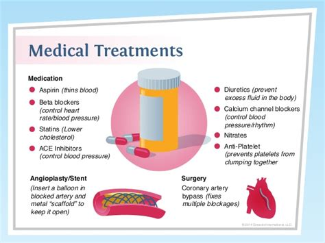 Cholesterol medicines picture 1
