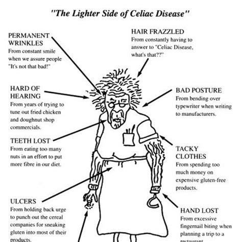 gall bladder & celiac desease picture 9