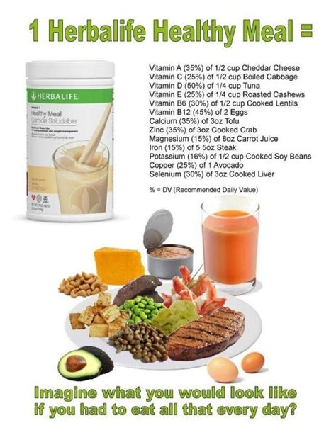 protein weight loss shake mix picture 9