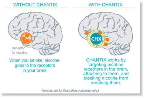 chantix quit smoking picture 10