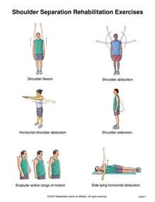 exercises for joint therapy picture 5