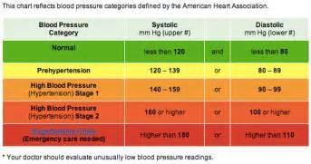 Safe cholesterol levels picture 5