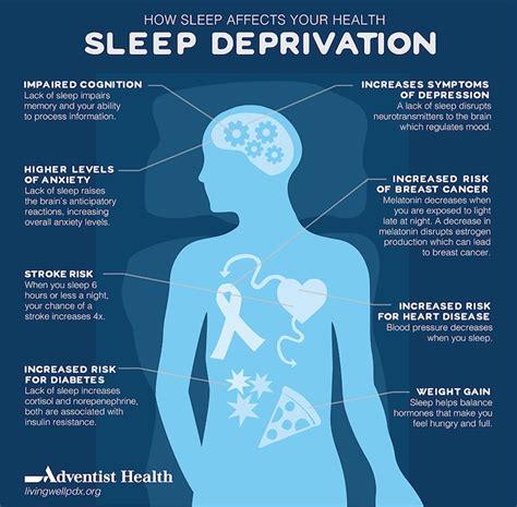 causes of disturbance of rem sleep picture 10