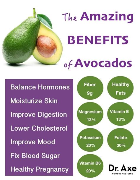 avocados and diet picture 15