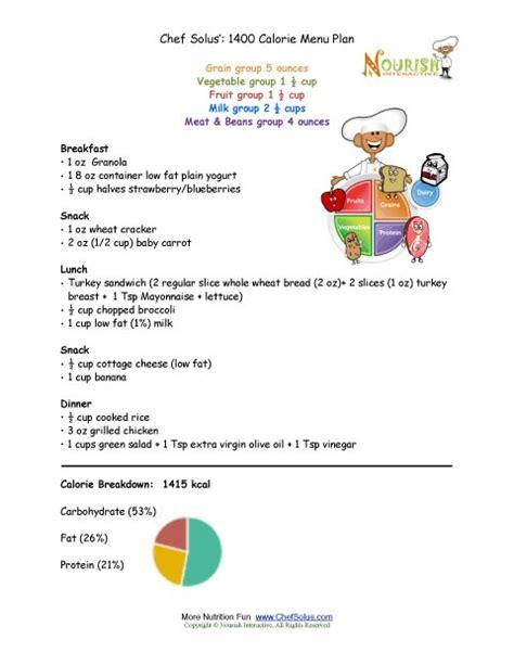 diabetic menu plans picture 10