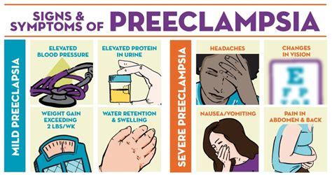 high blood pressure info picture 1