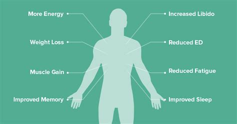 free testosterone benefits picture 10