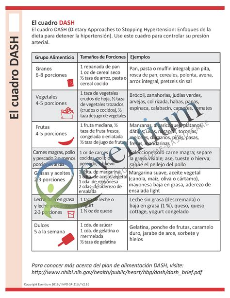dash diet in spanish picture 2
