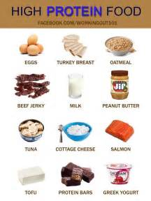 all protean diet picture 2