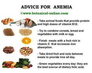 anemia diet picture 5