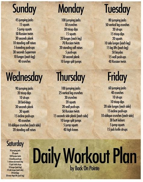 aerobics or resistance excercises for weight loss done daily picture 5