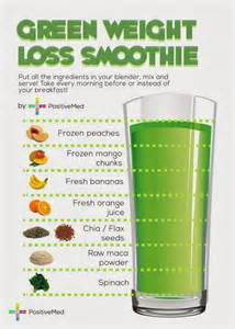 weight loss smoothies picture 1