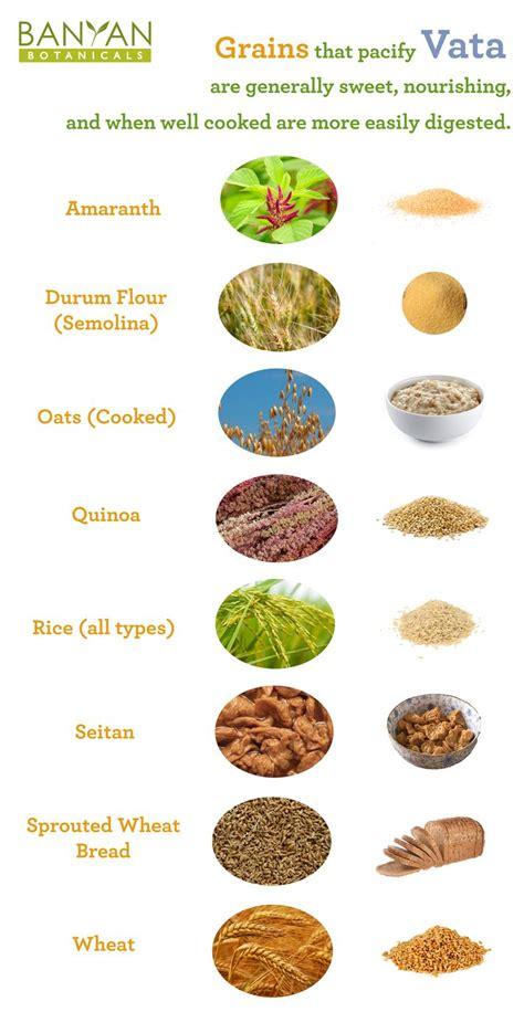 shukraghata vata foods list picture 3
