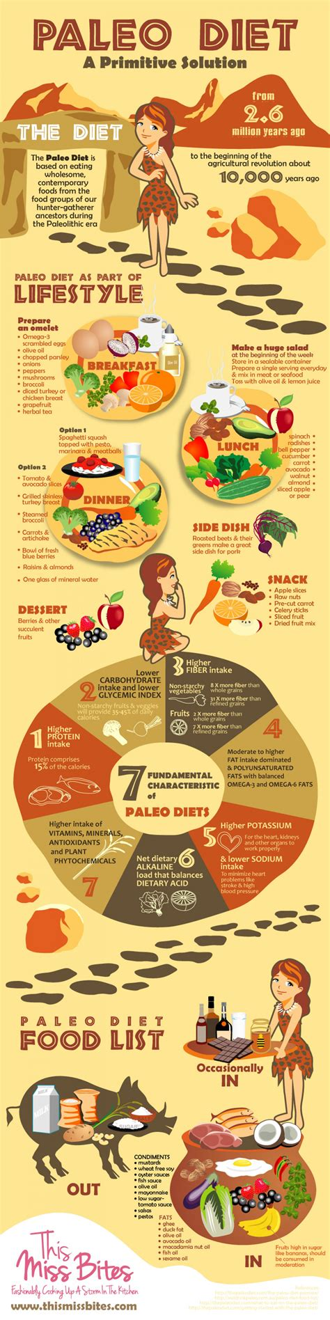 cabbage soup diet plan for free picture 15