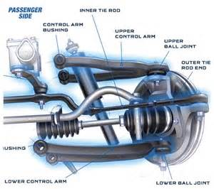 a diagram how to change ball joint on picture 11