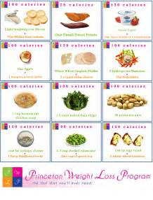 weight loss snacks picture 2