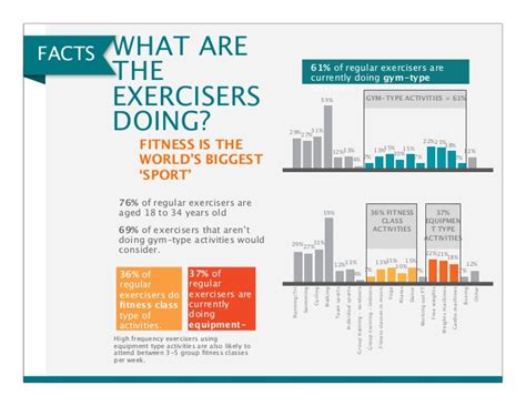 health club trends and statistics from 1988 to picture 4