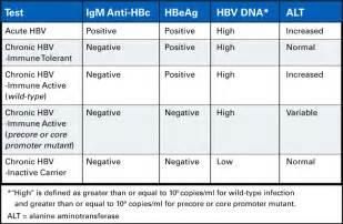 healing galing cure hepa b reactive picture 8
