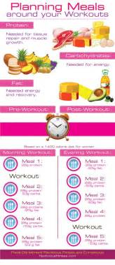 calories weight loss woman picture 5