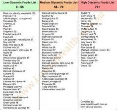 low cholesterol diabetic diet picture 9