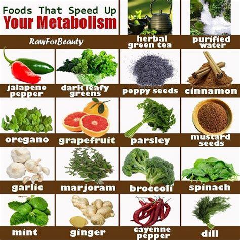 natural foods metabolism stimulators rating picture 5