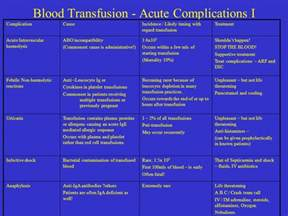 blood transfusion to cure acne picture 15
