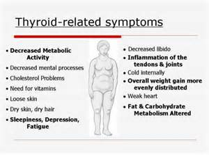 all known symptoms of thyroid problems picture 9
