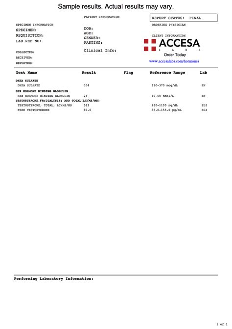 testosterone blood test do i need to fast picture 7